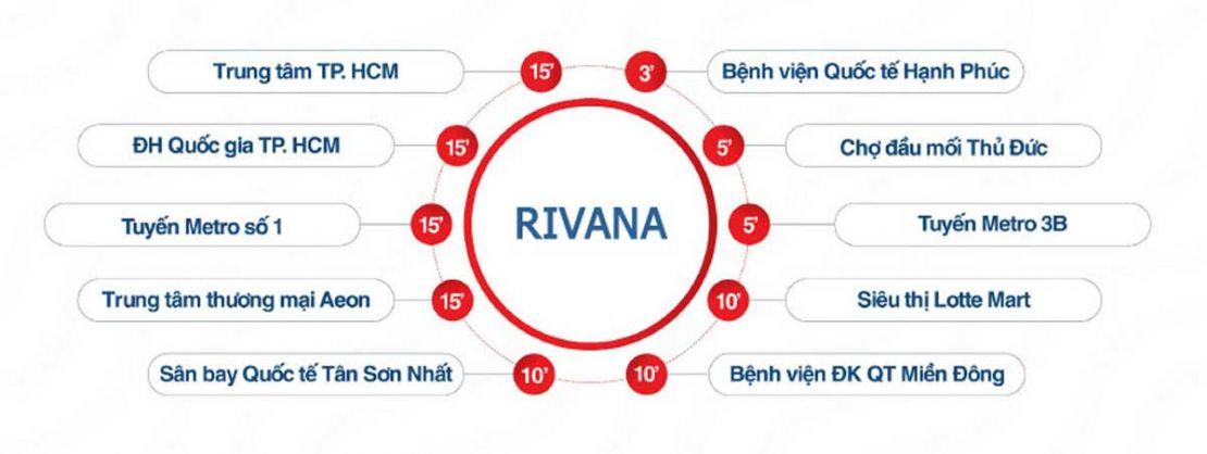 02. Khả năng kết nối giao thông của dự án The Rivana - CÔNG TY CỔ PHẦN ĐẦU TƯ & KINH DOANH BẤT ĐỘNG SẢN HAPPY HOMES