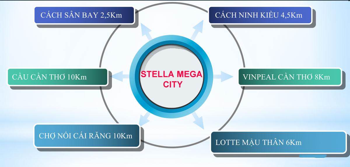 Dự án Stella Mega City