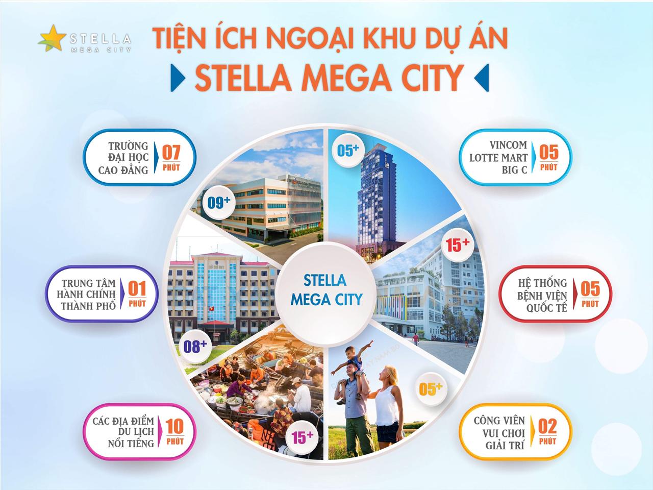Tiện ích ngoại khu Stella Mega City